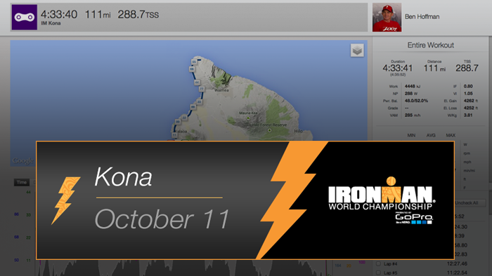 2014 Ironman World Championships Power Analysis