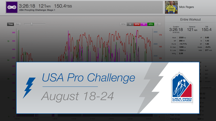 2014 USA Pro Challenge Power Analysis