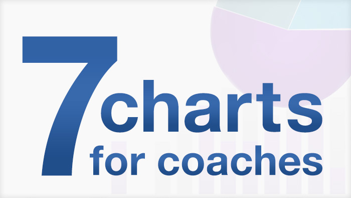 The Top 7 Dashboard Charts for Coaches