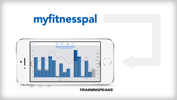 TrainingPeaks Is Now Compatible with MyFitnessPal