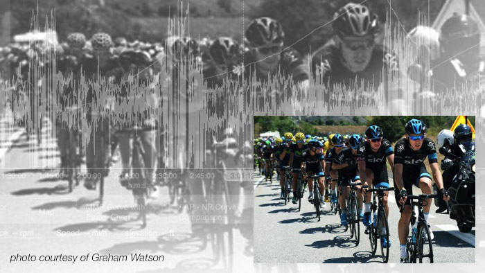 WKO4 Data Analysis: Luke Rowe Tour de France Stage 17