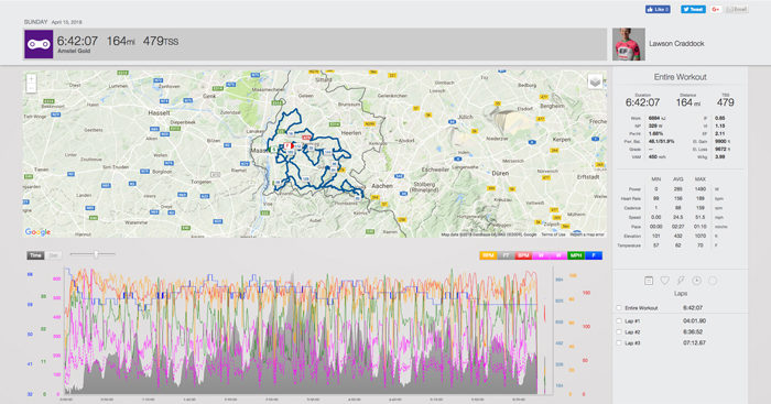 04091-file-analysis-lawson-craddock-amstel-gold-fig2
