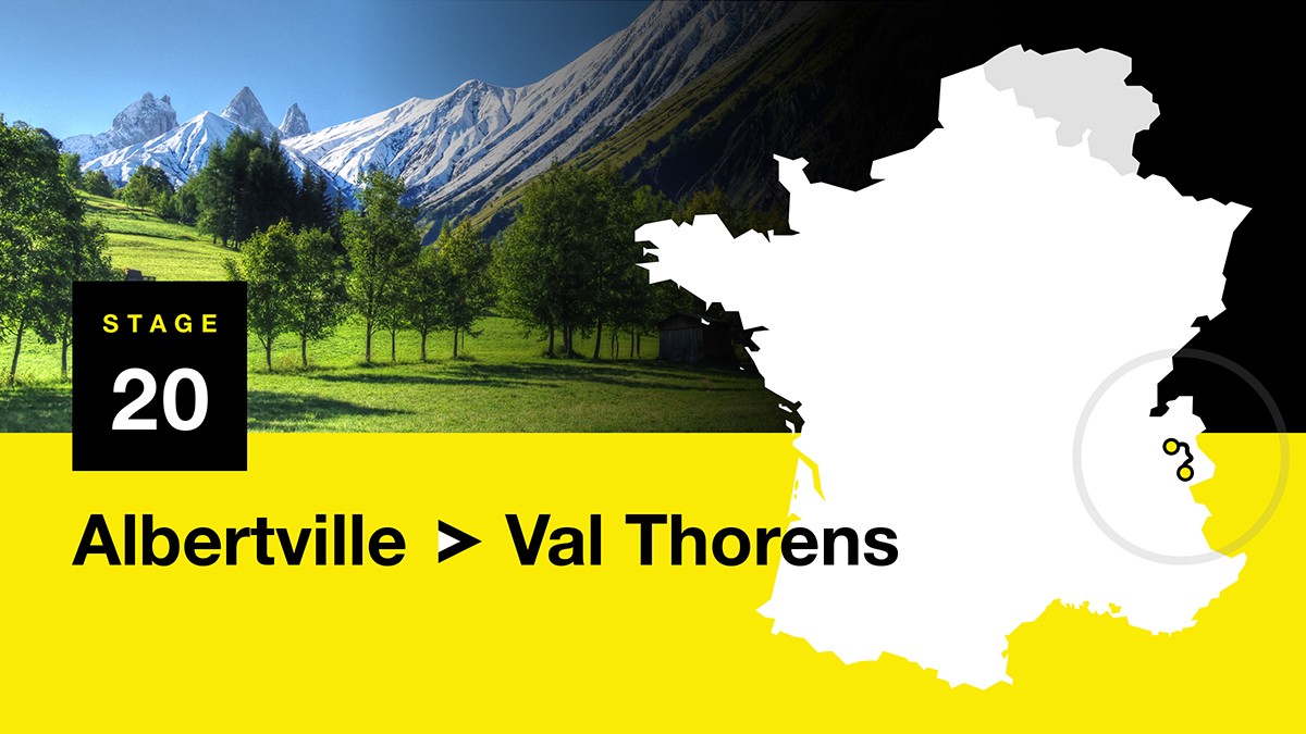Tour de France 2019: Stage 20 Preview
