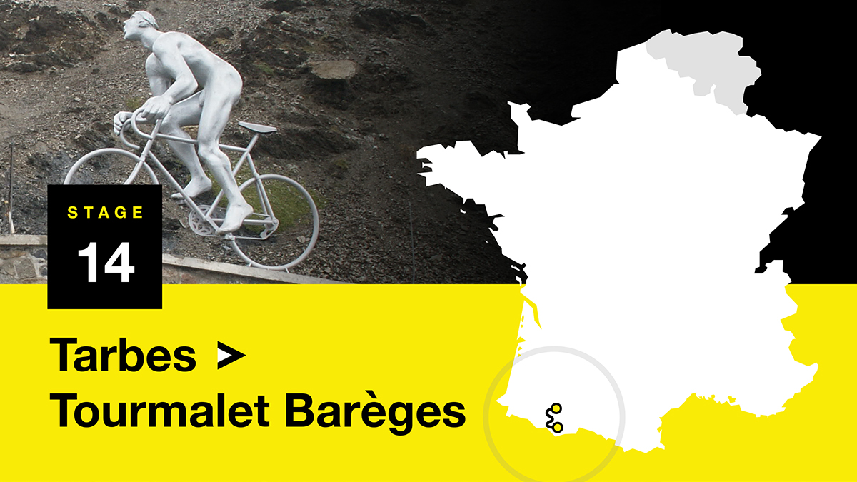 Tour de France 2019: Stage 14 Preview