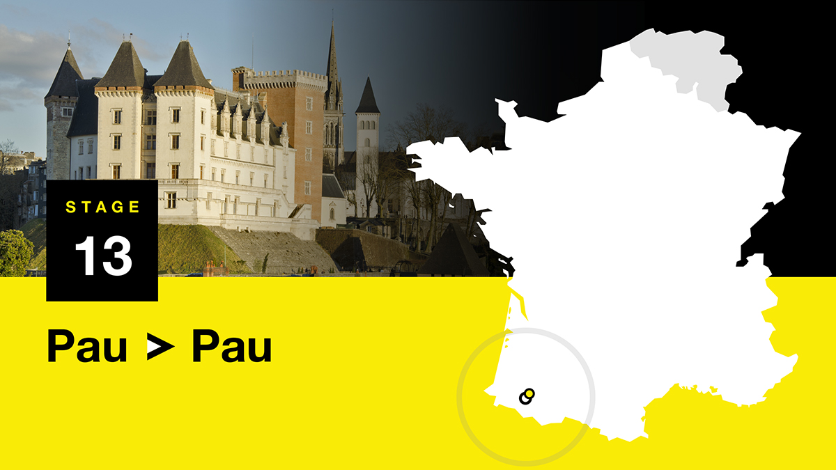 Tour de France 2019: Stage 13 Preview