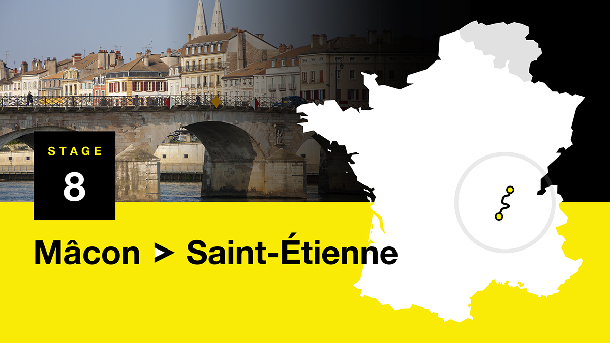 Tour de France 2019: Stage 8 Preview