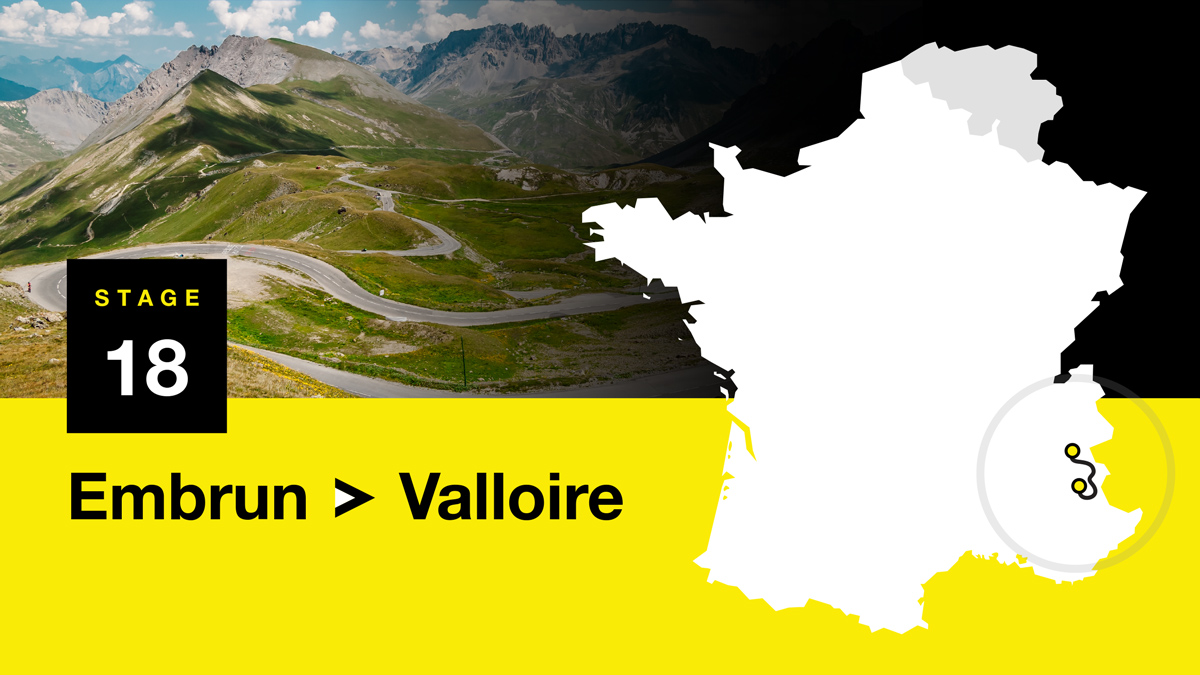Tour de France 2019: Stage 18 Preview