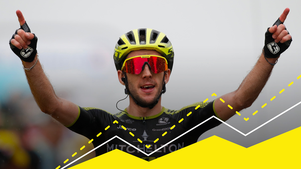 Tour de France 2019: Simon Yates Wins Stage 15